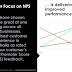 Net Promoter Score và những câu chuyện thành công