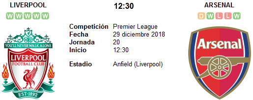 Liverpool vs Arsenal en VIVO