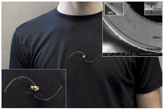Camiseta Inteligente, imagen de Sensors (www.mdpi.com/1424-8220/17/5/1050)