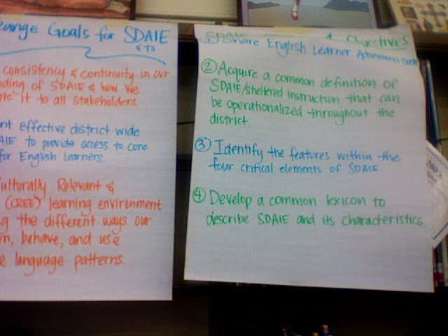 sdaie lesson plan template - emerson professional development blog sdaie part deux