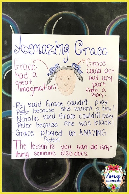 Click here to find ideas for finding a story's central message in a picture book.  Included are ideas and  an anchor chart for the very engaging book Amazing Grace.  Get your back to school plans ready for character education.   Perfect for elementary classrooms and homeschool children.  {kindergarten, first, second, third,  k, 1st, 2nd, 3rd}