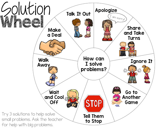 Help manage student behavior and encourage problem solving by providing students a solution wheel.