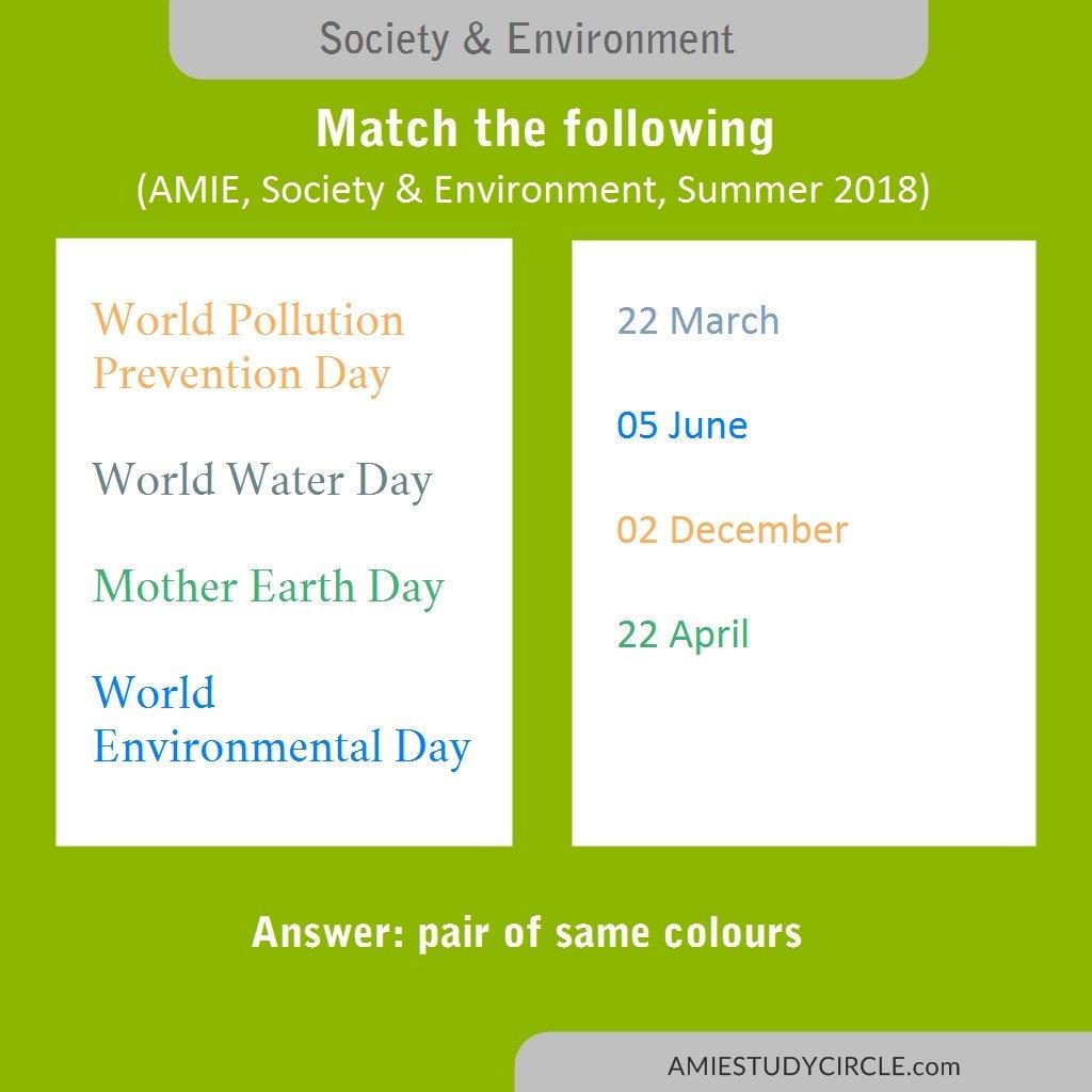 AMIE Plus: Match the following Quiz