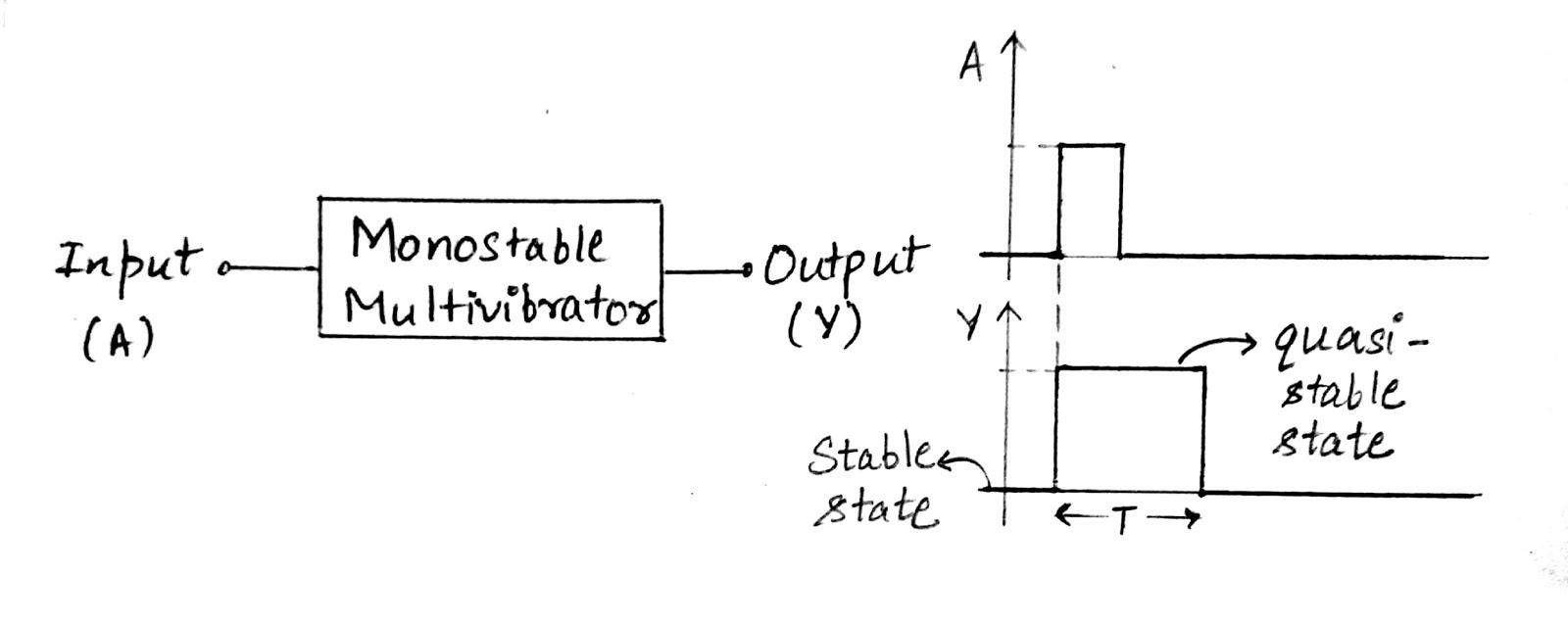 Phenomenal Cmos Logic Probe Circuit Diagram Tradeoficcom Wiring Diagrams For Wiring Digital Resources Bemuashebarightsorg