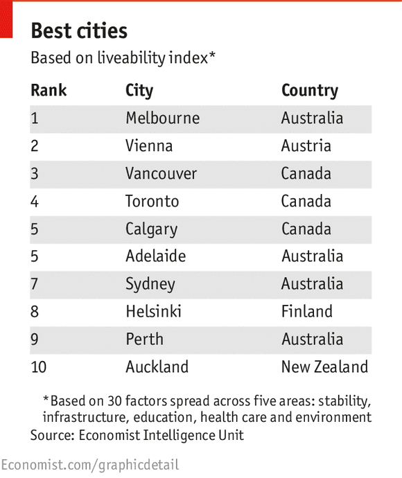 Best Places In The World To Live As A Muslim: EconomicPolicyJournal.com: The Top Ten Best Places In The