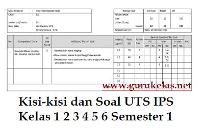 Kisi-kisi dan Soal UTS 1 IPS Kelas 1 2 3 4 5 6 Semester 1