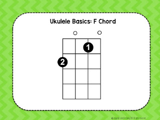 Sequencing Ukulele Instruction in Elementary Music, strum patterns, ukulele, beginning ukulele, chords