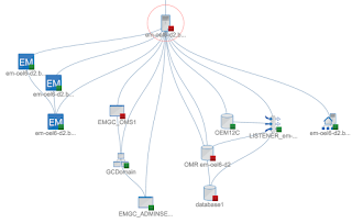 Relationship Mapping Oracle-VMware in vROps - VMware Cloud Management - VMware Blogs