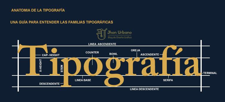 Tipografía - conceptos