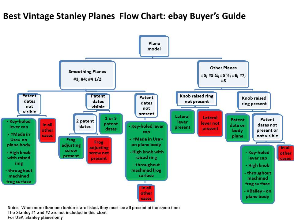 Flow Diagram Pdf File How To Read Current Flow Diagrams Pdf File