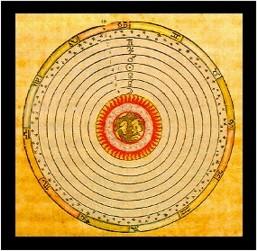 Sistema geocéntrico