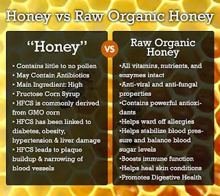 Comparison of Raw Honey vs Honey