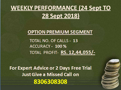 Option Premium Calls by CapitalHeight