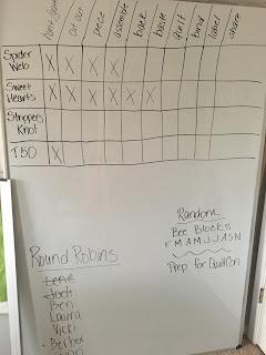 whiteboard progress tracking