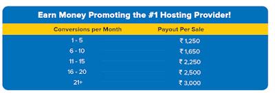 HostGator  Affiliate Earning