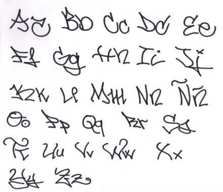 grafiti new most graffiti alphabet letters handwritten new graffiti Bubble Letter B