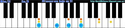 acorde piano chord (MIm con bajo en SI)