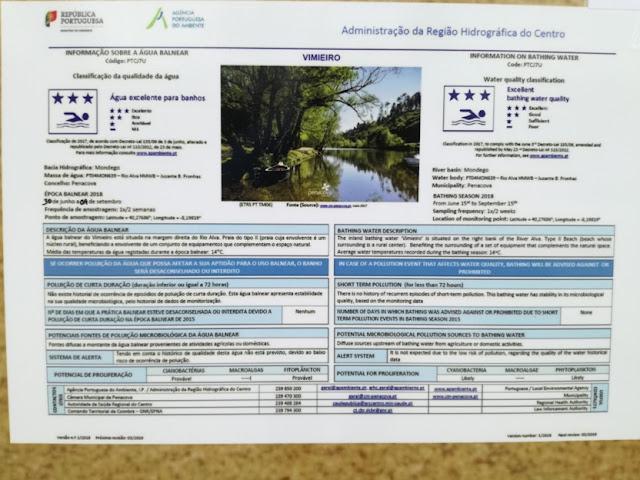 Informação Zona Fluvial do Vimieiro
