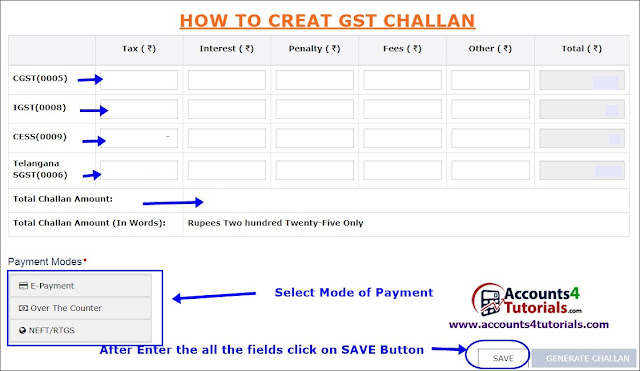 how to pay gst payment through online