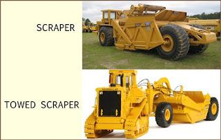 Alat Berat Scraper Beserta Komponennya
