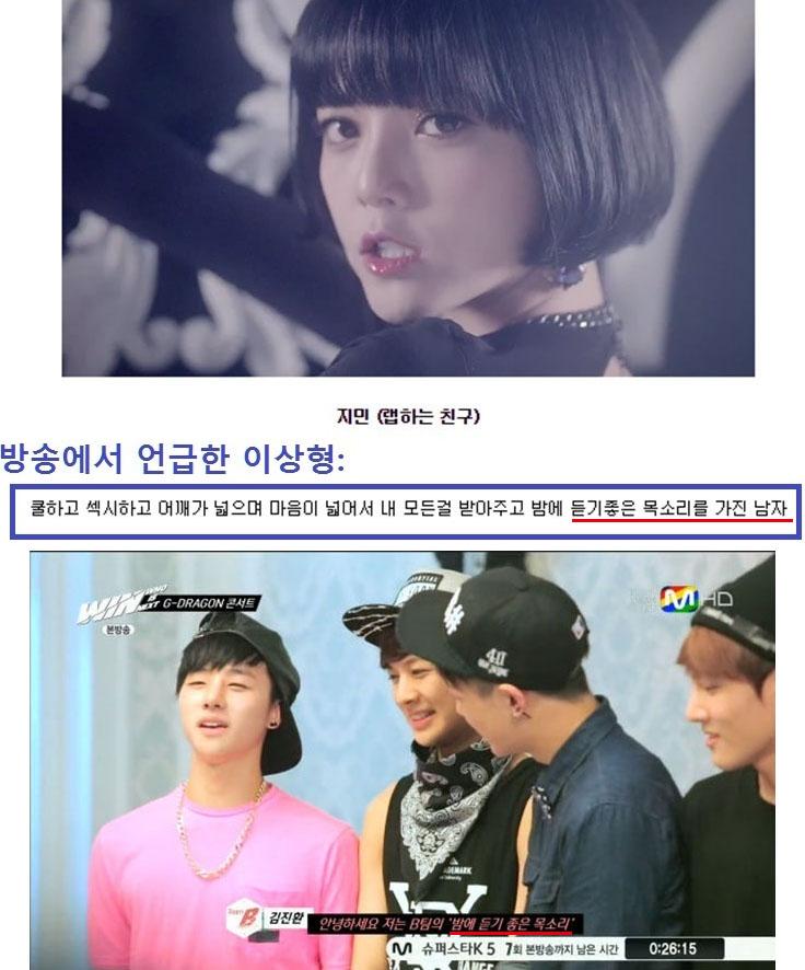 Kim ji min and heo gyeong hwan dating sim