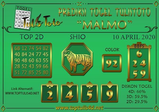 Prediksi Togel MALMO TULISTOTO 10 APRIL 2020