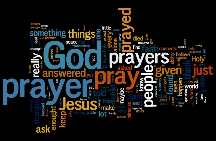 Does God Answer Prayers? Are there evidence that God answers