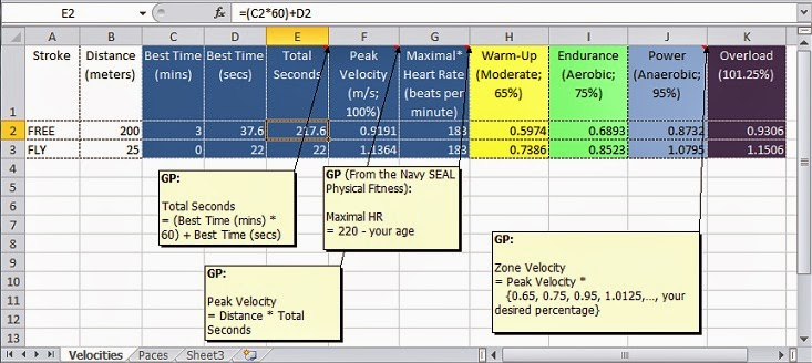 Know Your 100% With A DIY Performance Calculator