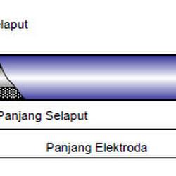 Peralatan Las Busur Manual Smaw Bagian 2 Teknik Pengelasan
