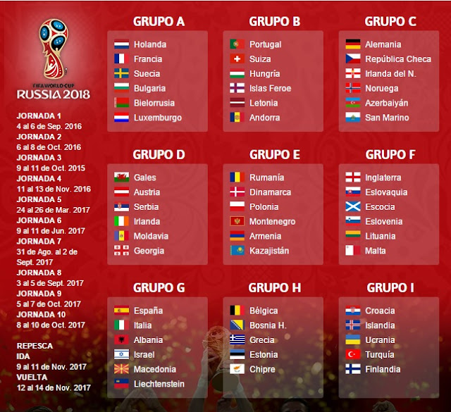 Calendario Eliminatorias Europeas Mundial Rusia 2018 - Neogol | Liga ...