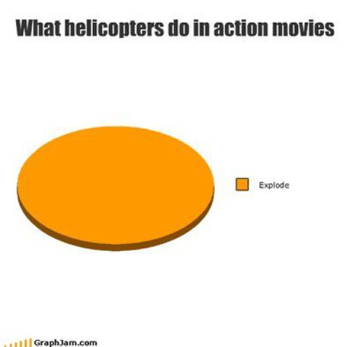 what helicopters do in action movies