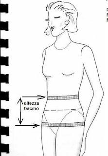 misurare per la gonna