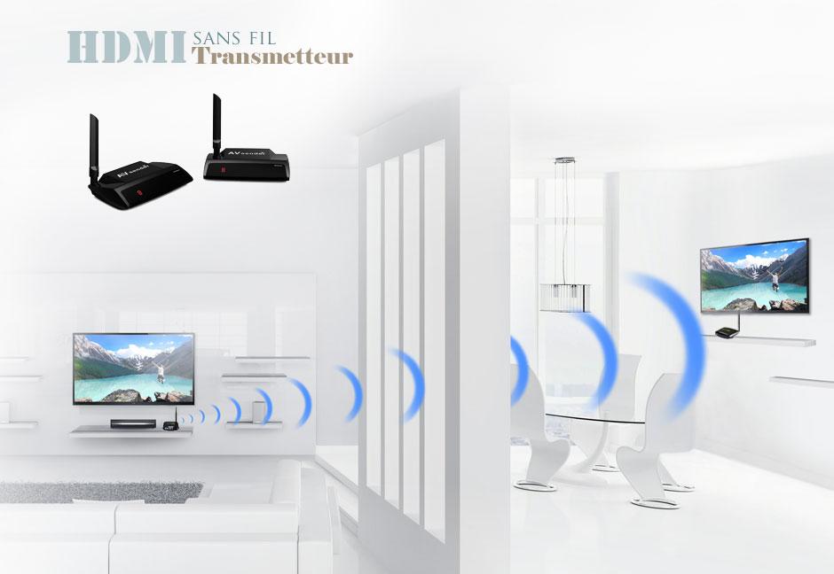 Connexion sans fil HDMI
