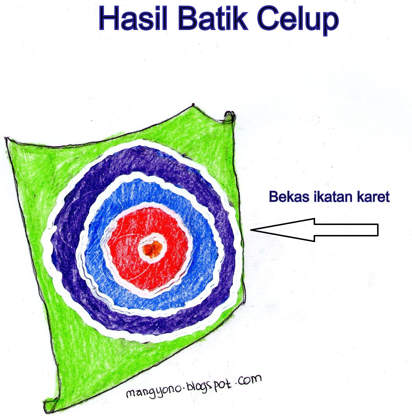 Cara Membuat Batik Dengan Teknik Ikat Celup ~ Blog Mang Yono c3fa27af00