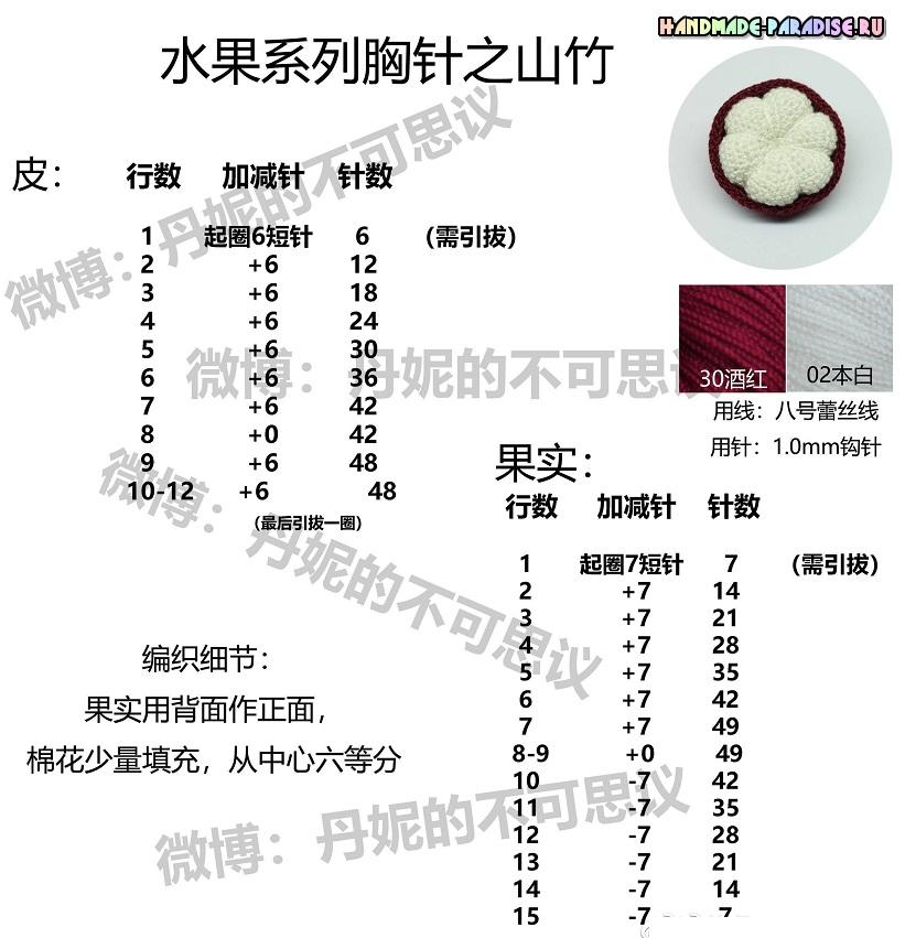 Схемы вязания фруктов (1)