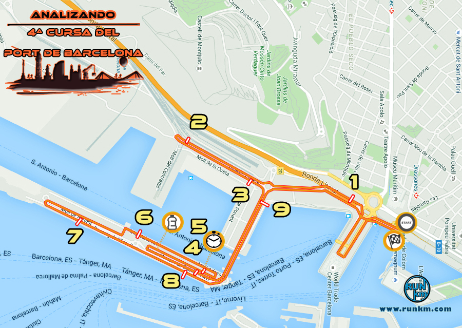 Analizando 4ª Cursa Port de Barcelona