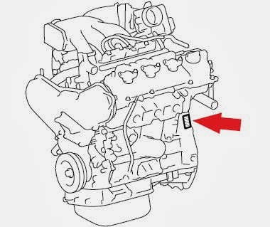 Engine Serial Number Location: Toyota Engine Serial Number Location