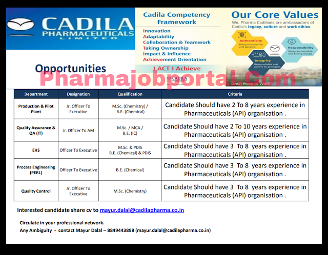 Cadila Walk-in interview for QA QC Production for Multiple Positions