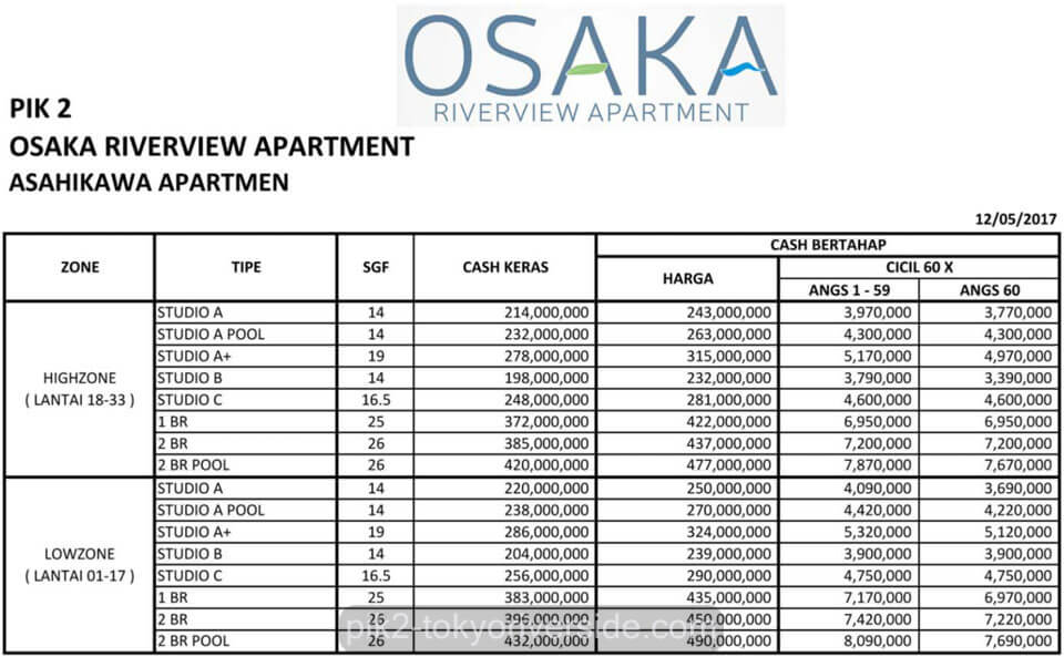 Price List Baru Apartemen Osaka Riverview