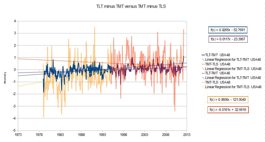 chart shows heat flow - 917×481