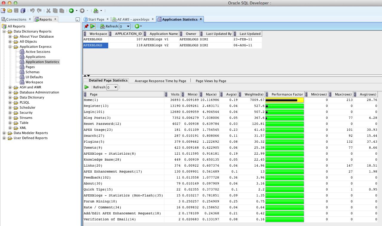Dimitri Gielis Blog (Oracle Application Express - APEX): SQL