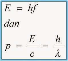 Contoh Soal dan Pembahasan ihwal Teori  Kuantum Planck Contoh Soal Fisika Teori Kuantum Planck Sekolah Menengan Atas XII