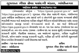 Gujarat GSSSB-Office-Assistant-Clerk-Jobs-Recruitment-2018-Notification Exam Pattern Syllabus.png