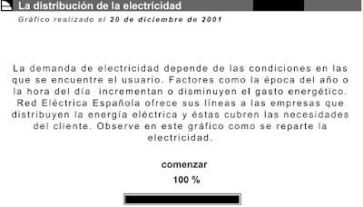 http://faculty.mansfield.edu/wkeeth/swf/electricidad.swf