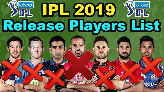 IPL 2019 squads: Players retained and released by all teams