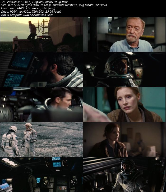 Anne Hathaway And Matthew Mcconaughey Movies: Interstellar (2014) English BluRay 480p 500MB