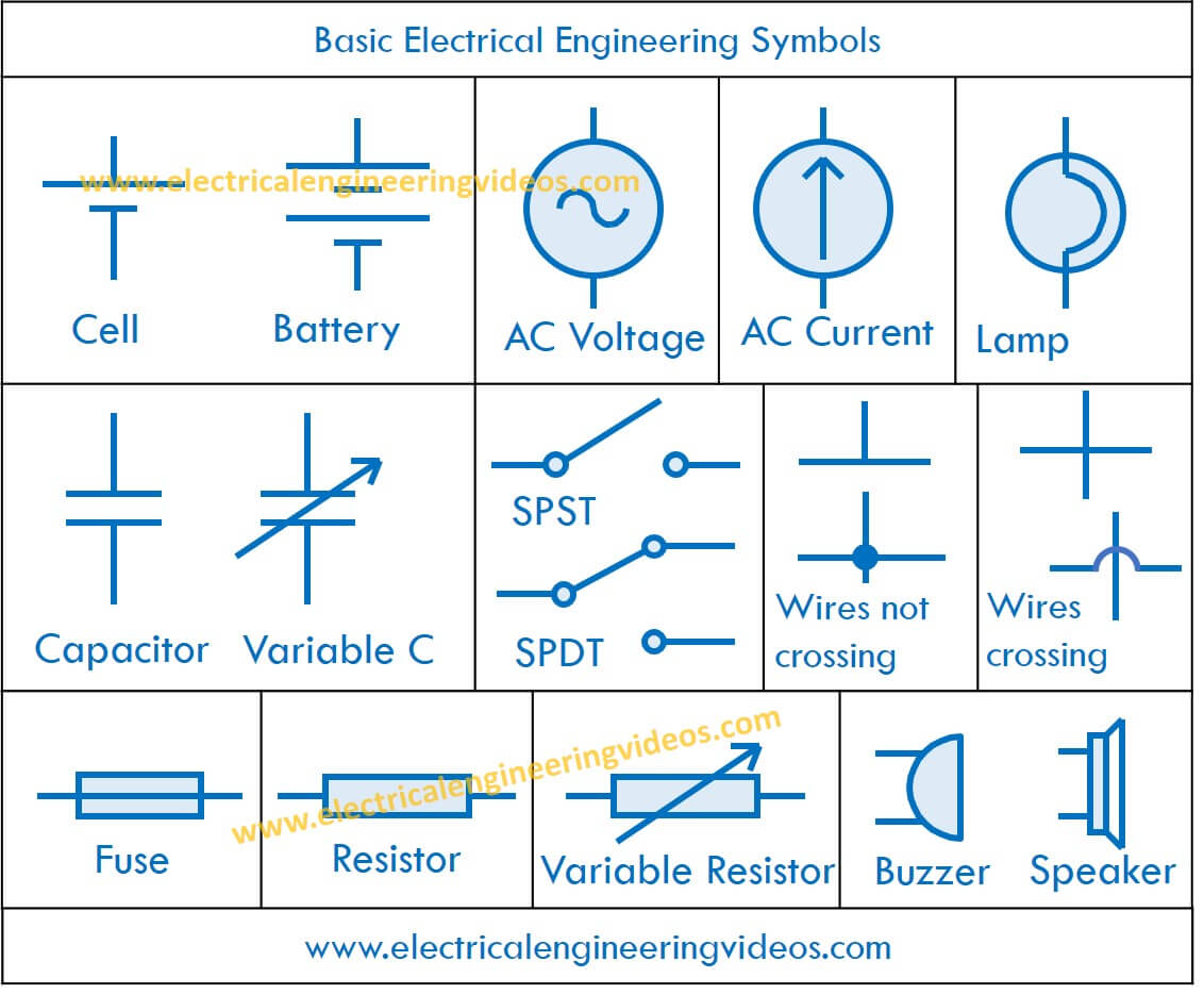 Basic electrical engineering symbols sheet electrical speaker a sound device biocorpaavc Images