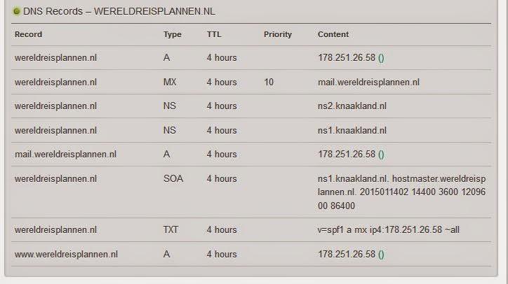 http://3.bp.blogspot.com/-VW7nnbCtx6I/VL7MtQVEw7I/AAAAAAAAAvY/VqOZMAVBkwA/s1600/DNS%2Bwereldreisplannen%2B2.JPG