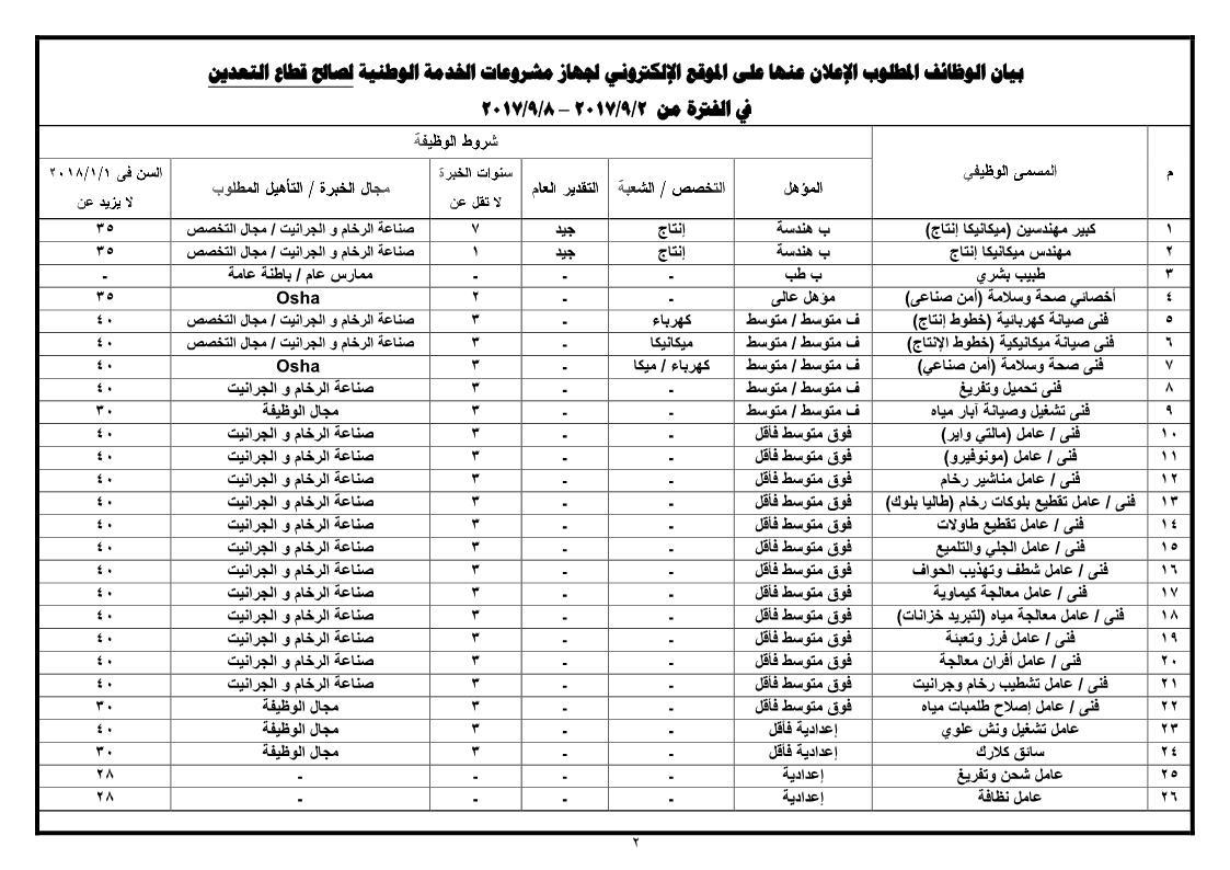 وظائف وزارة الدفاع اعلان رقم 2 لسنة 2017 م