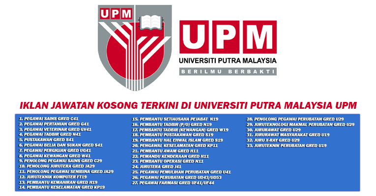 Jawatan Kosong di Universiti Putra Malaysia UPM